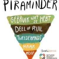 piraminder