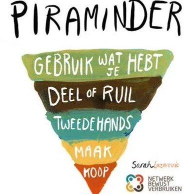 Leven met reuma: Piraminder